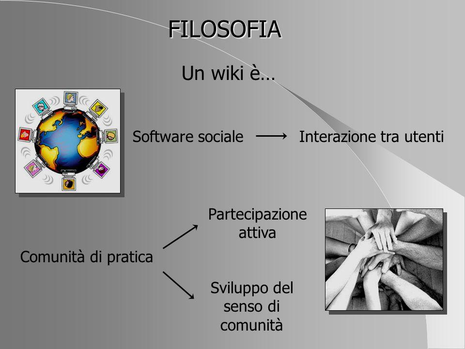 FILOSOFIA Un wiki è… Software sociale Interazione tra utenti