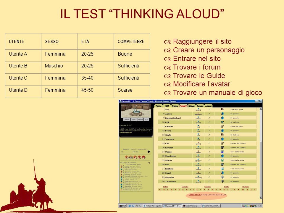 IL TEST THINKING ALOUD