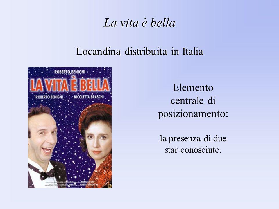 La vita è bella Locandina distribuita in Italia