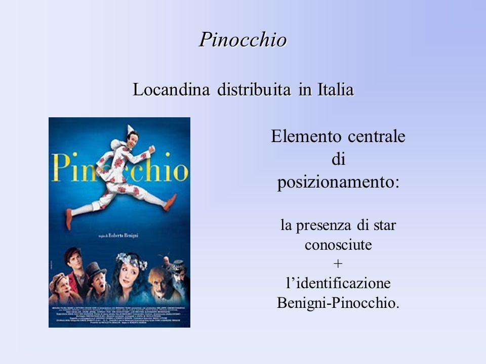 Pinocchio Locandina distribuita in Italia