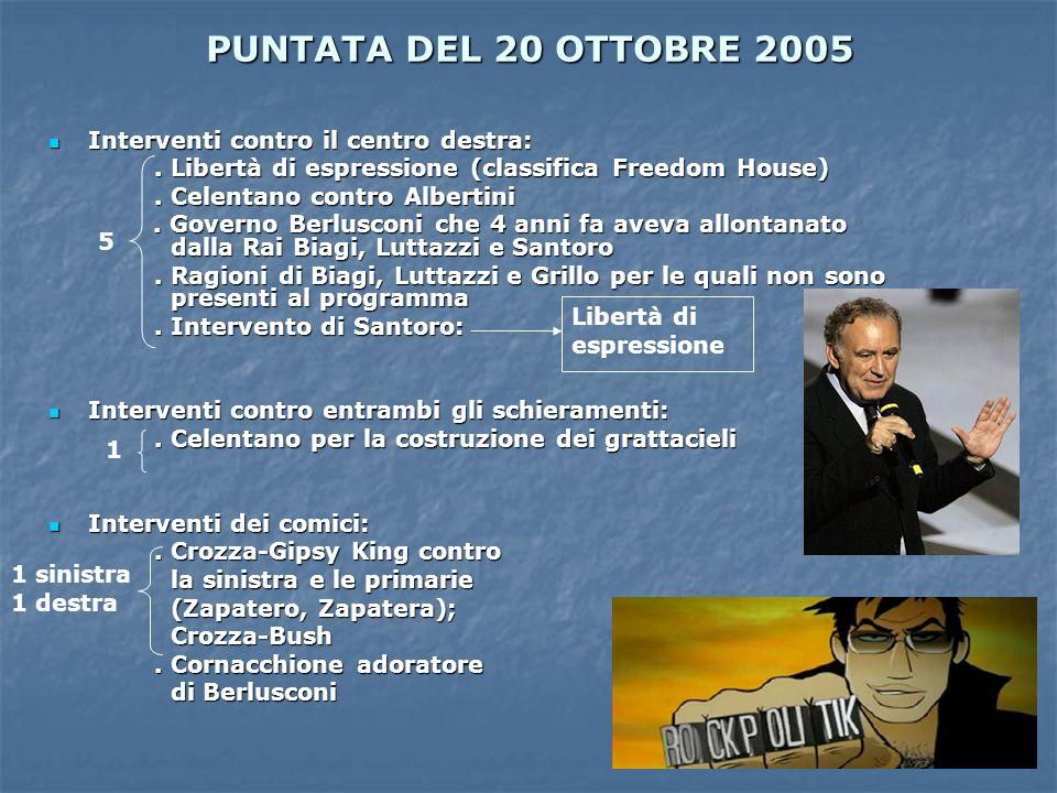 PUNTATA DEL 20 OTTOBRE 2005 Interventi contro il centro destra: