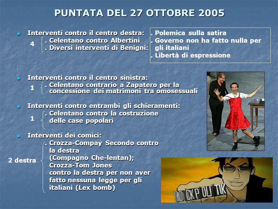 PUNTATA DEL 27 OTTOBRE 2005 Interventi contro il centro destra: