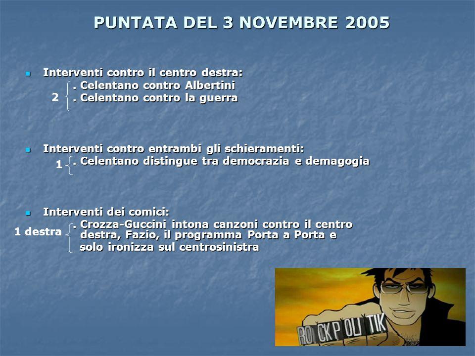 PUNTATA DEL 3 NOVEMBRE 2005 Interventi contro il centro destra: