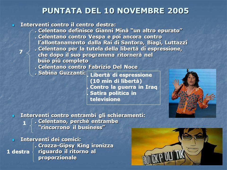 PUNTATA DEL 10 NOVEMBRE 2005 Interventi contro il centro destra: