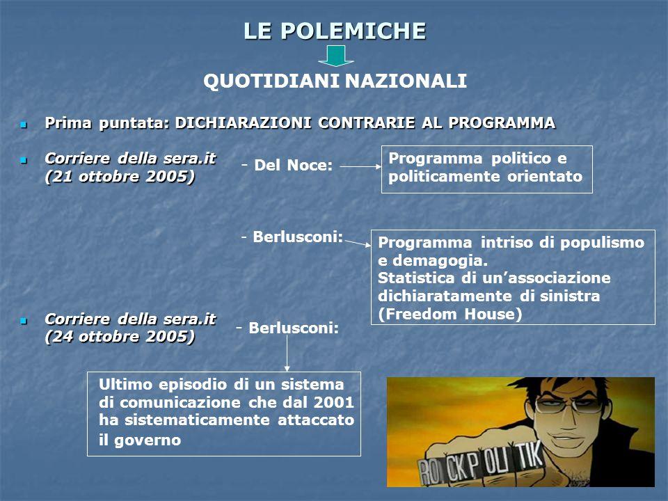 LE POLEMICHE QUOTIDIANI NAZIONALI Del Noce: - Berlusconi: