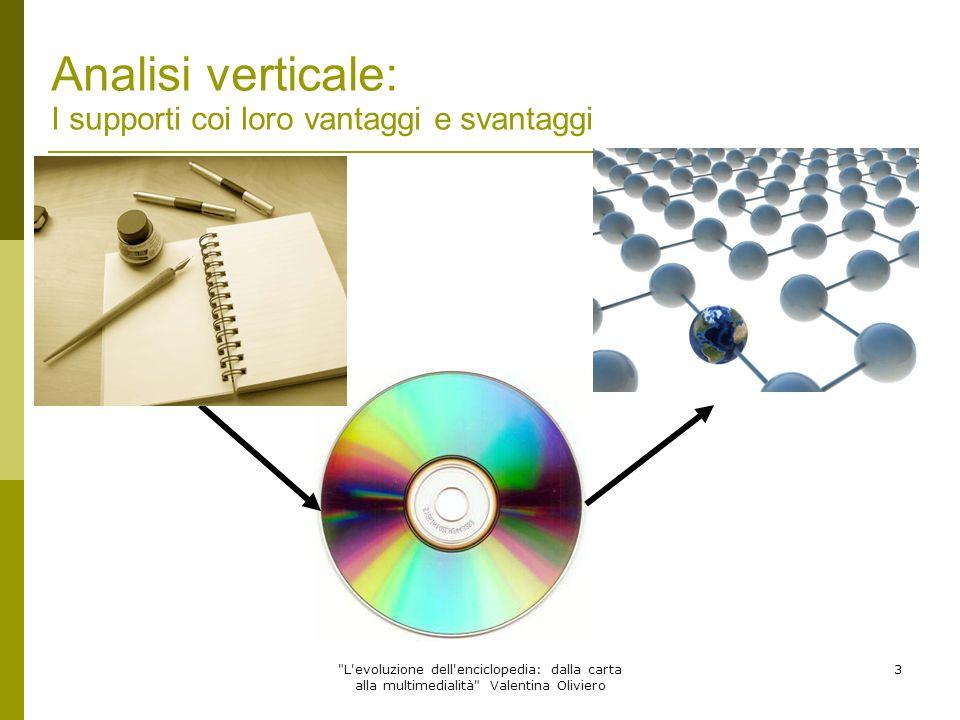 Analisi verticale: I supporti coi loro vantaggi e svantaggi