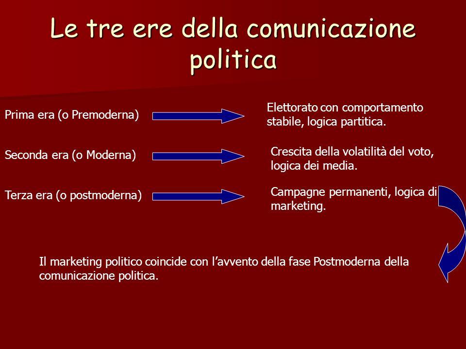 Le tre ere della comunicazione politica