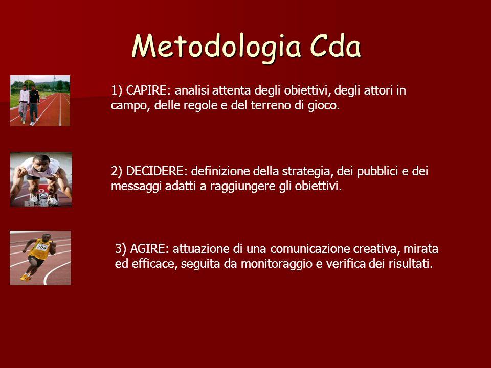 Metodologia Cda1) CAPIRE: analisi attenta degli obiettivi, degli attori in campo, delle regole e del terreno di gioco.