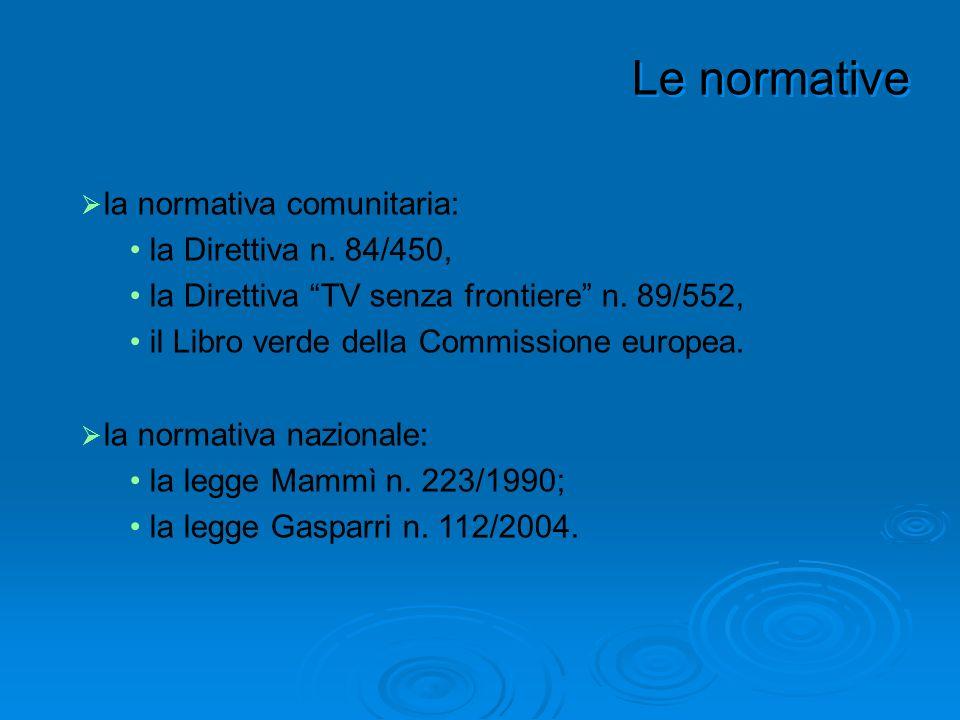 Le normative la normativa comunitaria: la Direttiva n. 84/450,