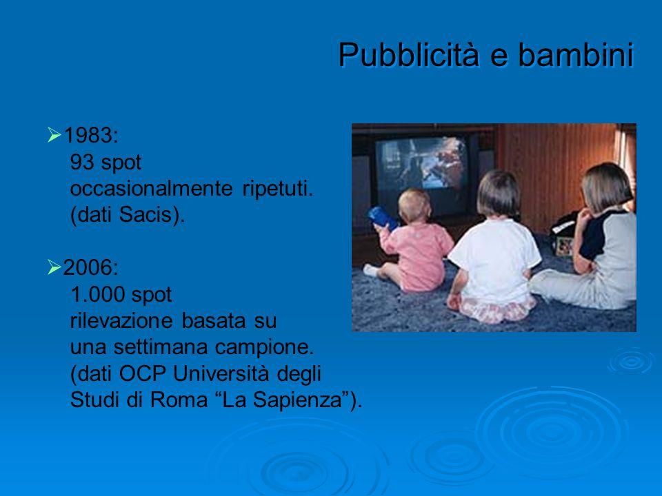 Pubblicità e bambini 1983: 93 spot occasionalmente ripetuti.