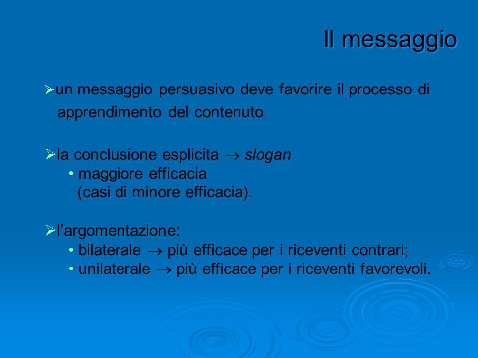 Il messaggio un messaggio persuasivo deve favorire il processo di