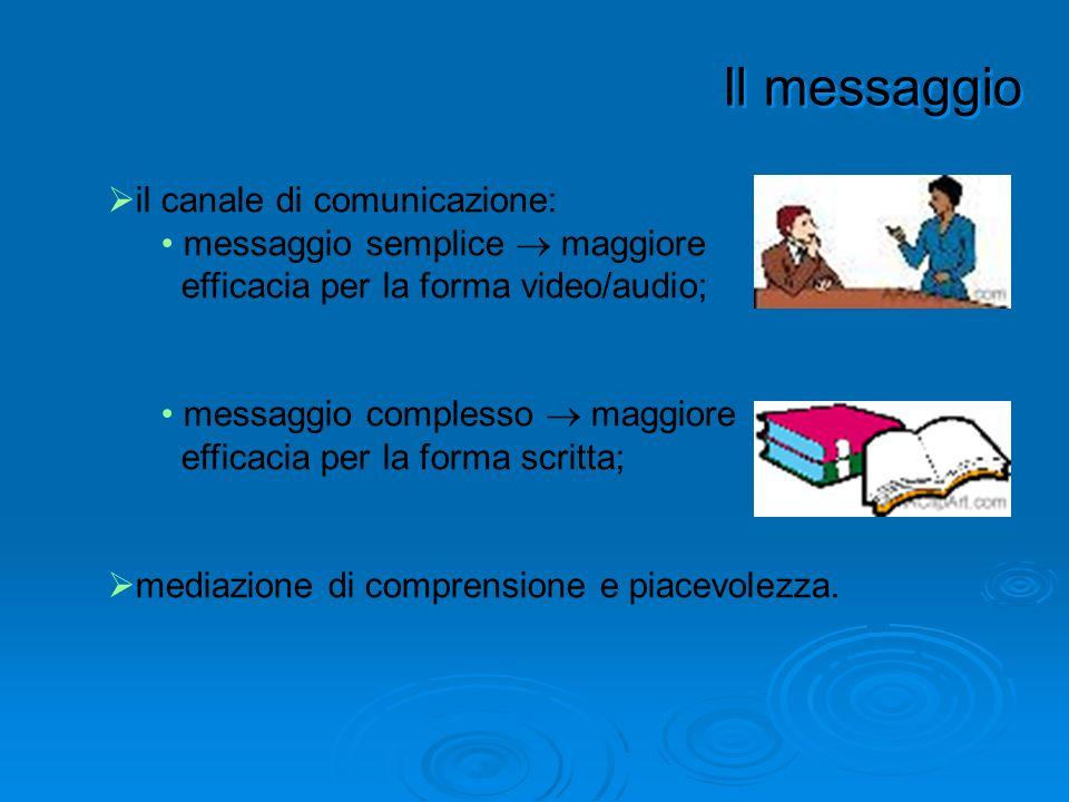 Il messaggio il canale di comunicazione: messaggio semplice  maggiore