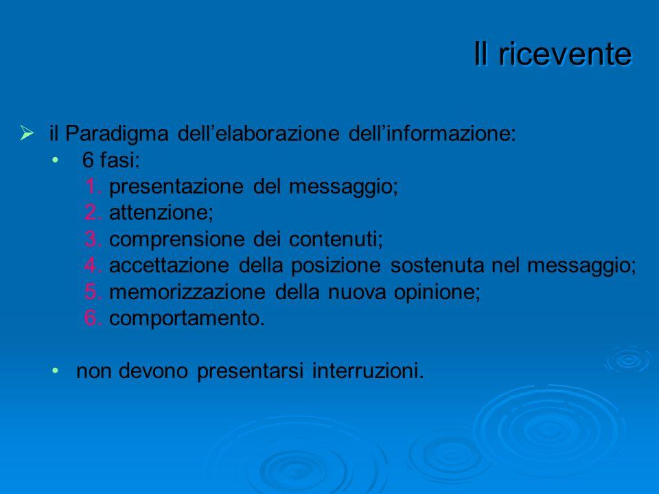 Il ricevente il Paradigma dell'elaborazione dell'informazione: 6 fasi: