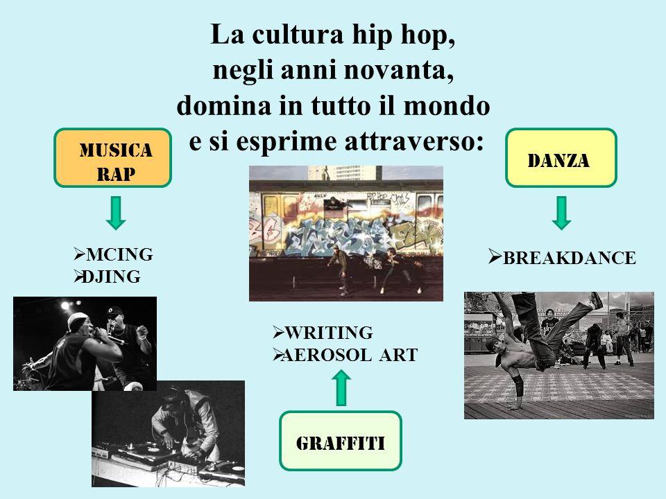 La cultura hip hop, negli anni novanta, domina in tutto il mondo e si esprime attraverso: