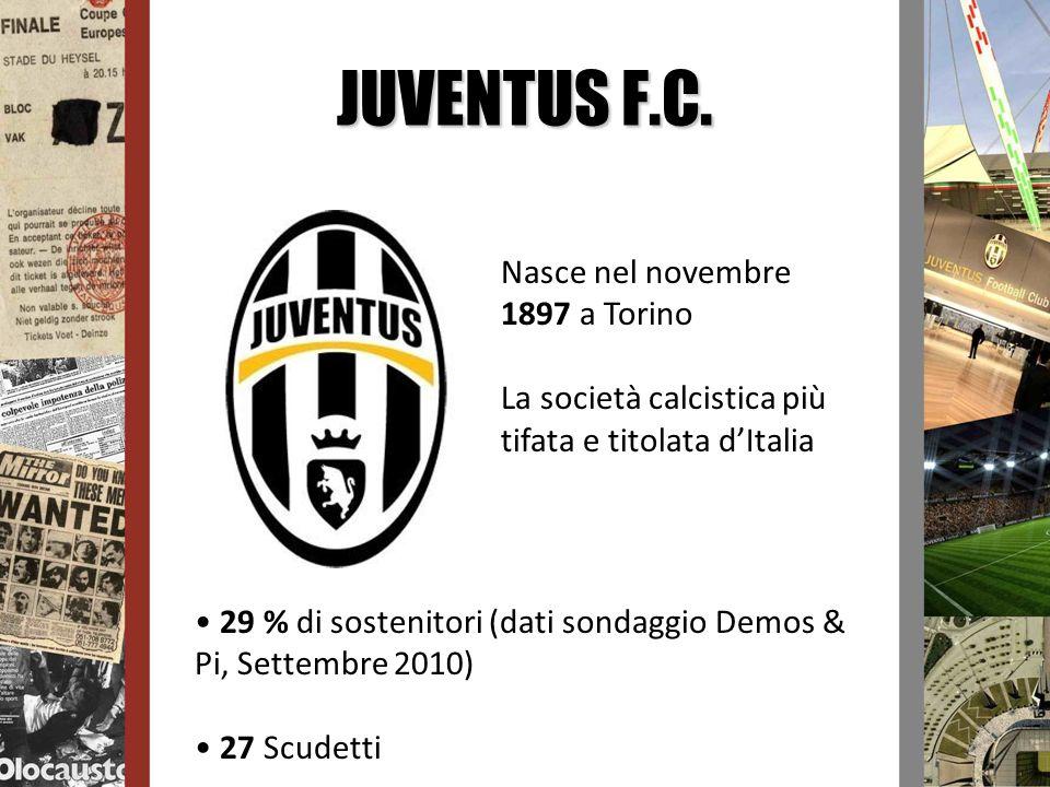 JUVENTUS F.C. Nasce nel novembre 1897 a Torino