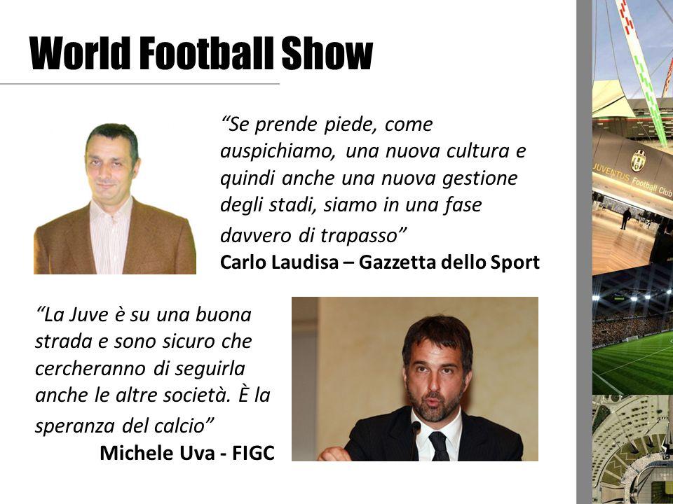 World Football Show