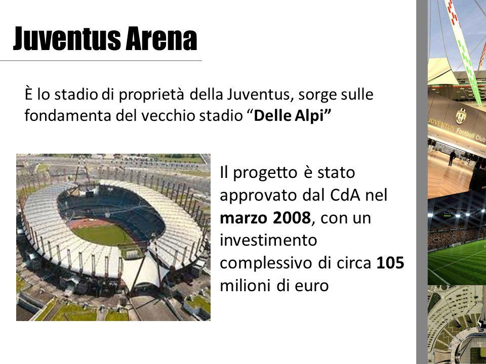 Juventus Arena È lo stadio di proprietà della Juventus, sorge sulle fondamenta del vecchio stadio Delle Alpi