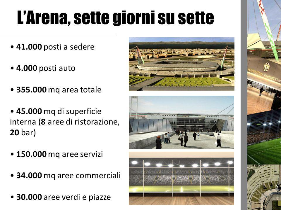 L'Arena, sette giorni su sette