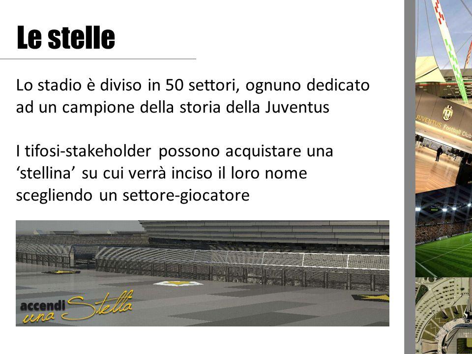 Le stelle Lo stadio è diviso in 50 settori, ognuno dedicato ad un campione della storia della Juventus.