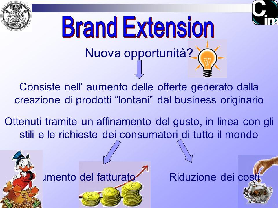 Brand Extension Nuova opportunità