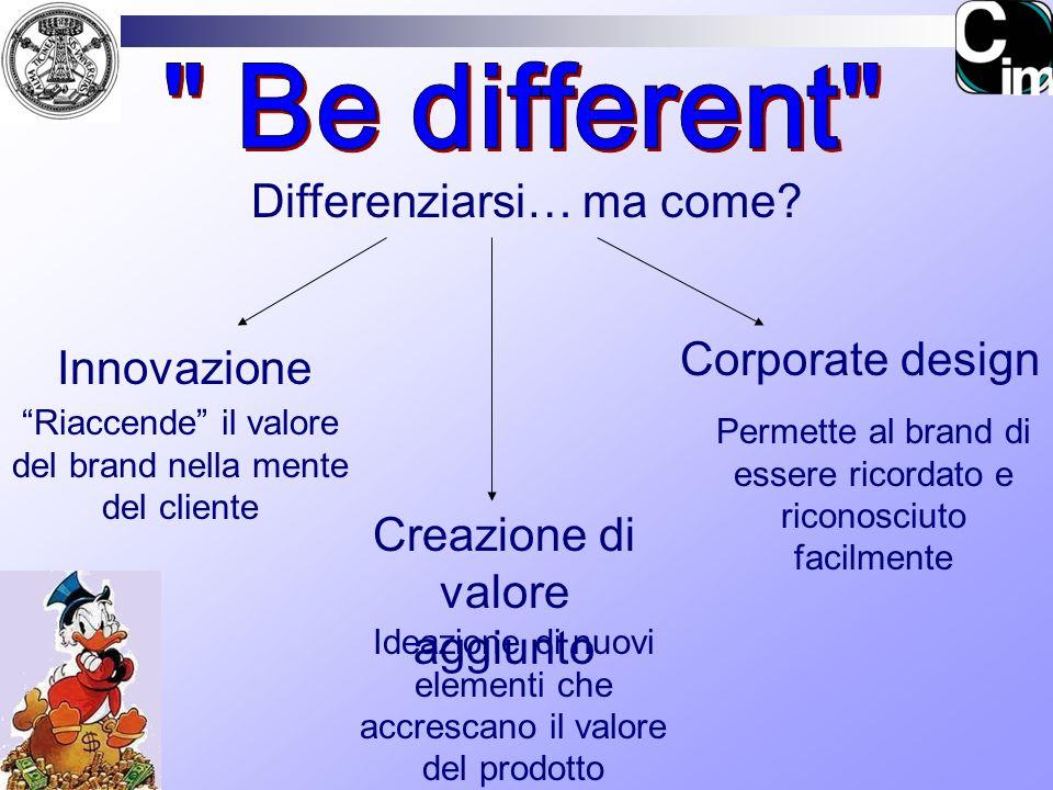 Be different Differenziarsi… ma come Corporate design Innovazione