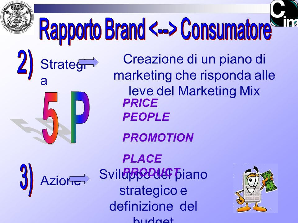 Rapporto Brand <--> Consumatore