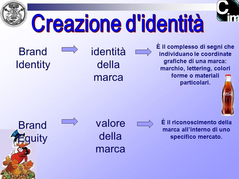 È il riconoscimento della marca all'interno di uno specifico mercato.