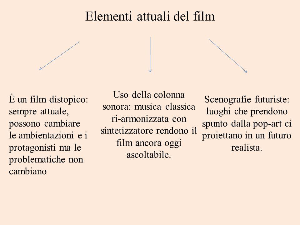 Elementi attuali del film