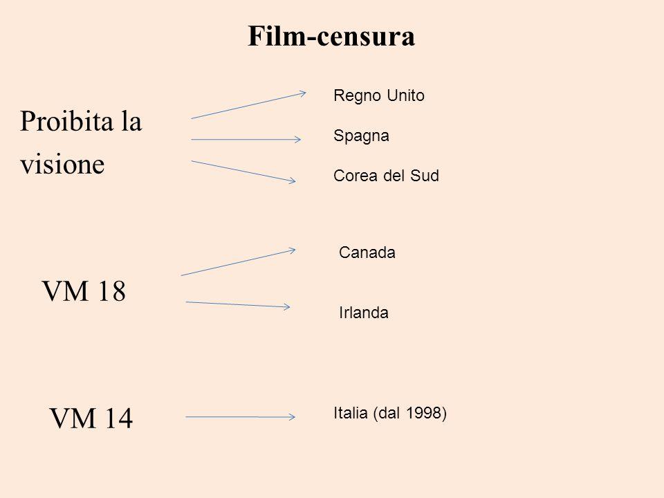 Film-censura Proibita la visione VM 18 VM 14