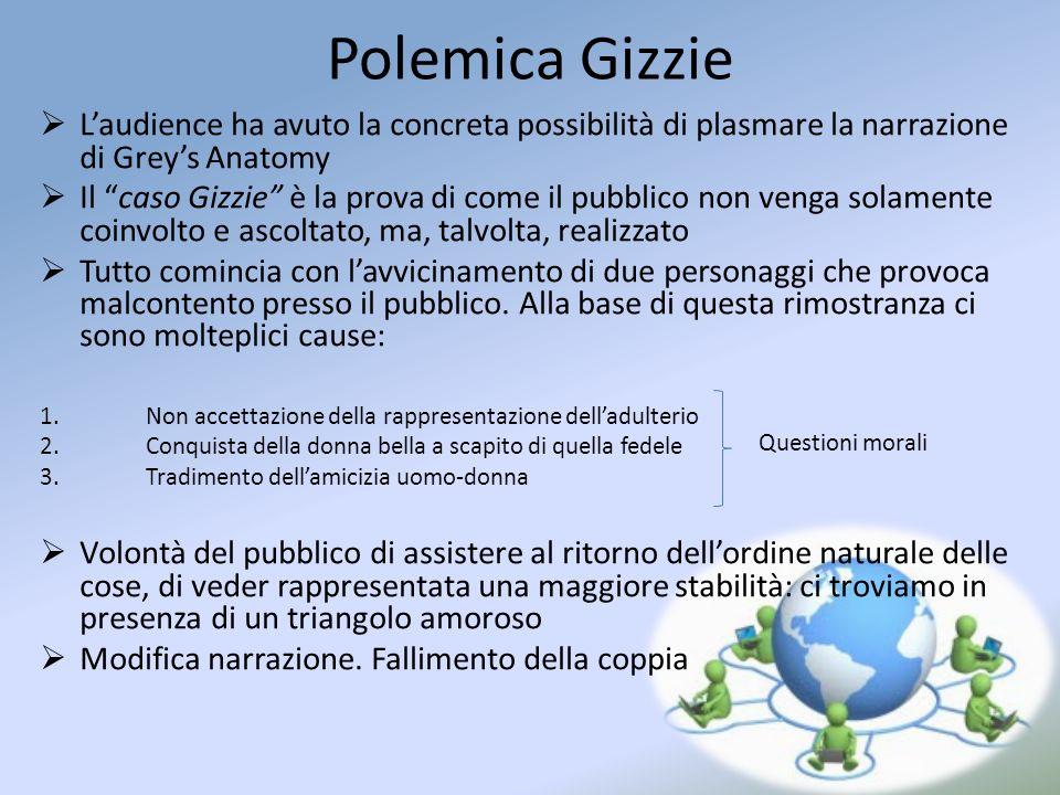 Polemica Gizzie L'audience ha avuto la concreta possibilità di plasmare la narrazione di Grey's Anatomy.