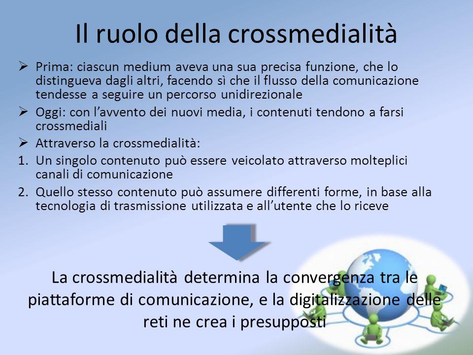 Il ruolo della crossmedialità