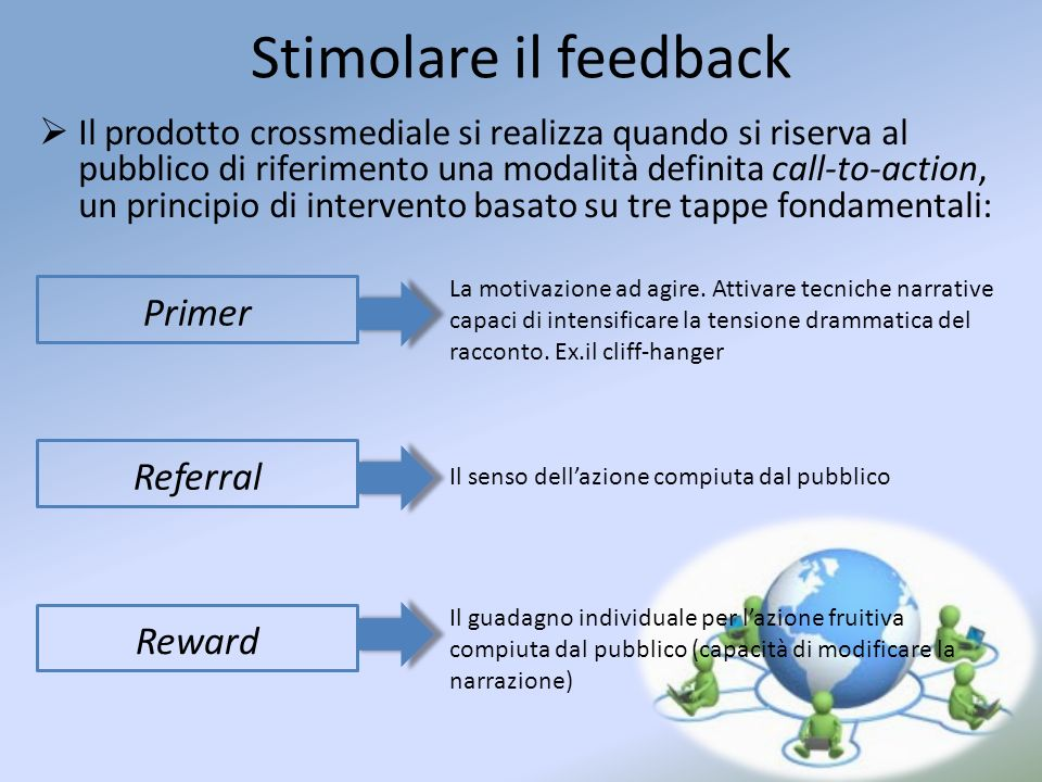 Stimolare il feedback Primer Referral Reward