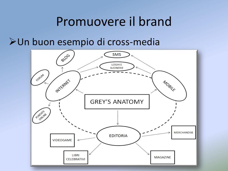 Promuovere il brand Un buon esempio di cross-media