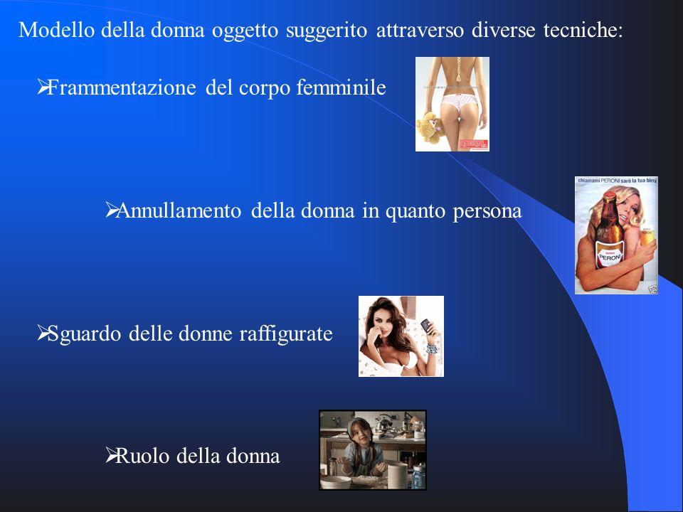 Modello della donna oggetto suggerito attraverso diverse tecniche: