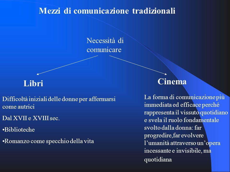 Mezzi di comunicazione tradizionali