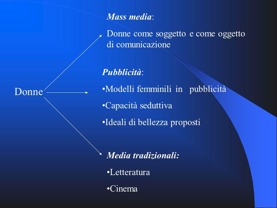Donne Mass media: Donne come soggetto e come oggetto di comunicazione