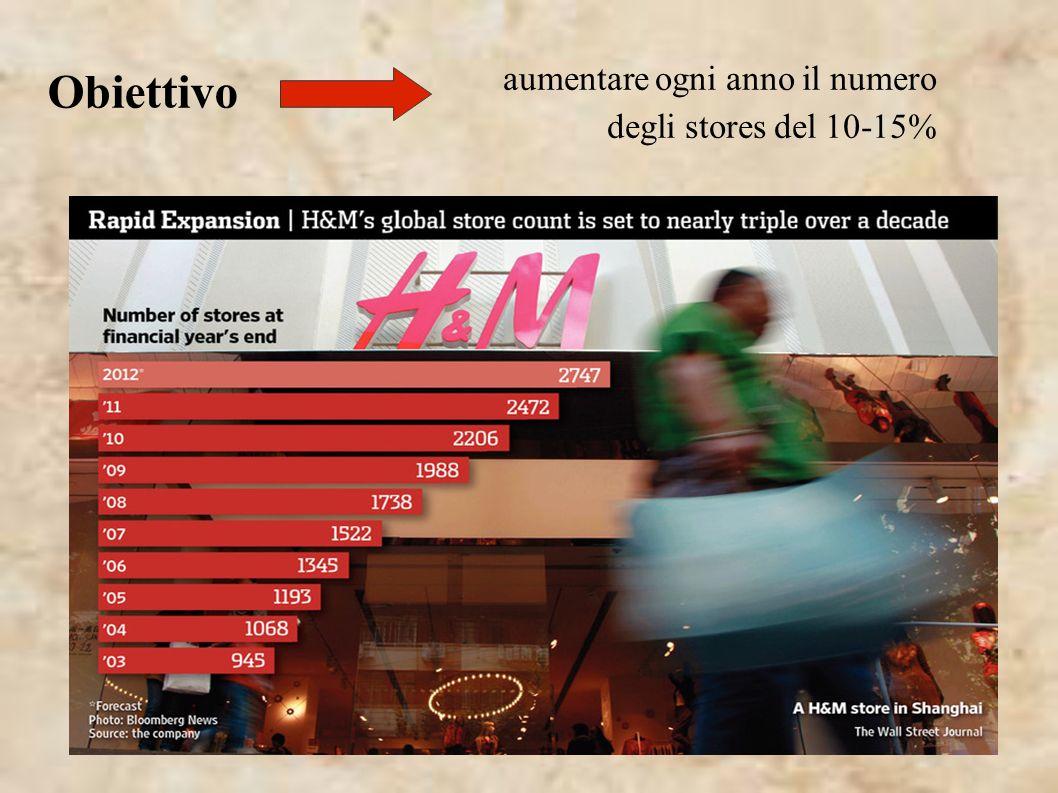 aumentare ogni anno il numero degli stores del 10-15%