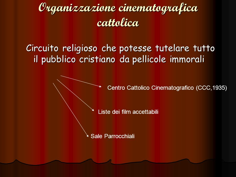 Organizzazione cinematografica cattolica