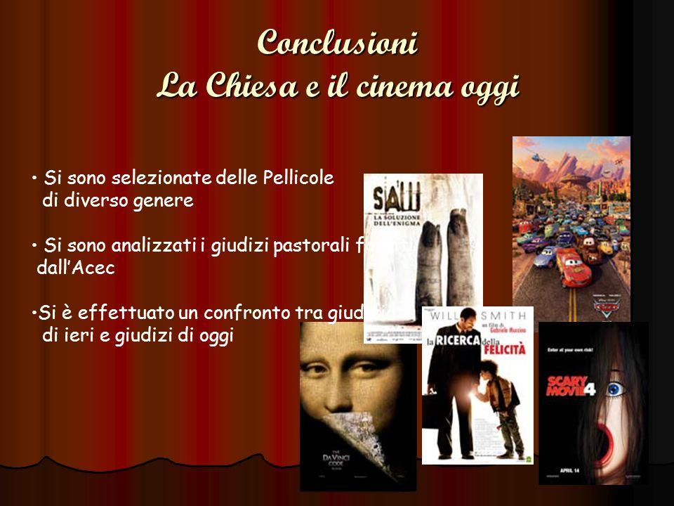 Conclusioni La Chiesa e il cinema oggi