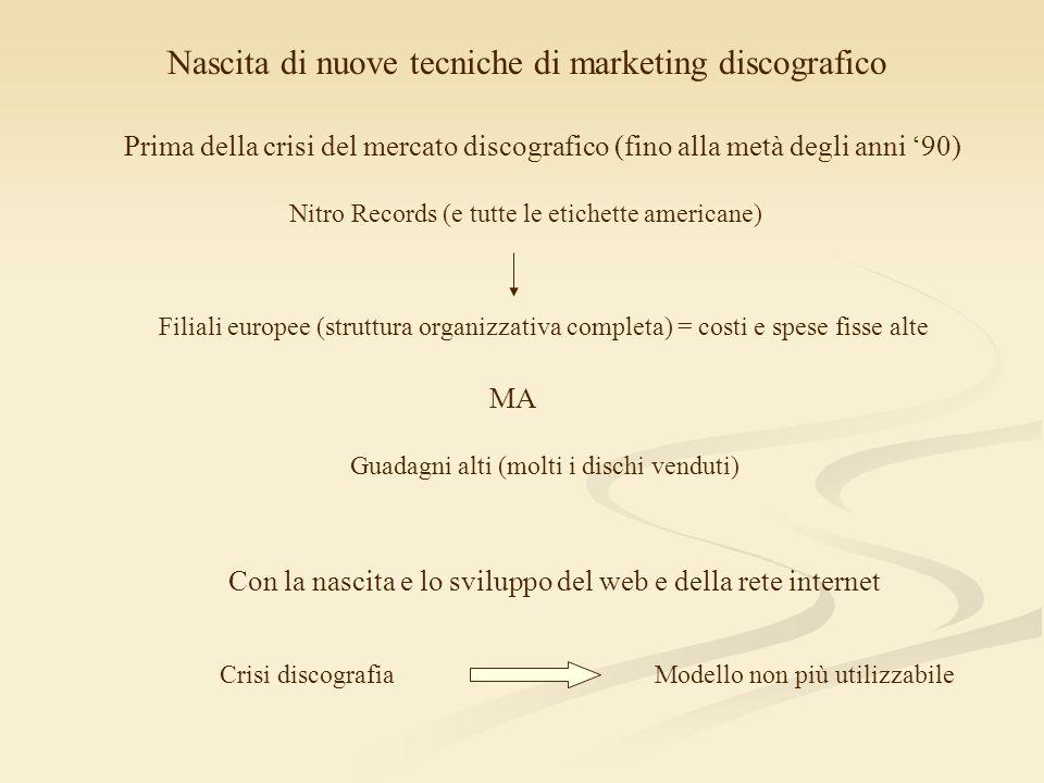 Con la nascita e lo sviluppo del web e della rete internet