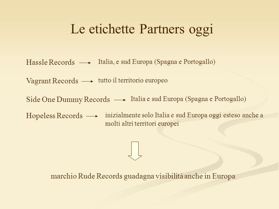 Le etichette Partners oggi