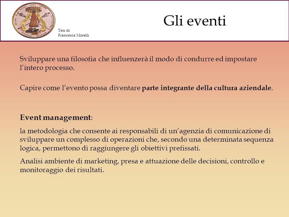 Gli eventi Event management: