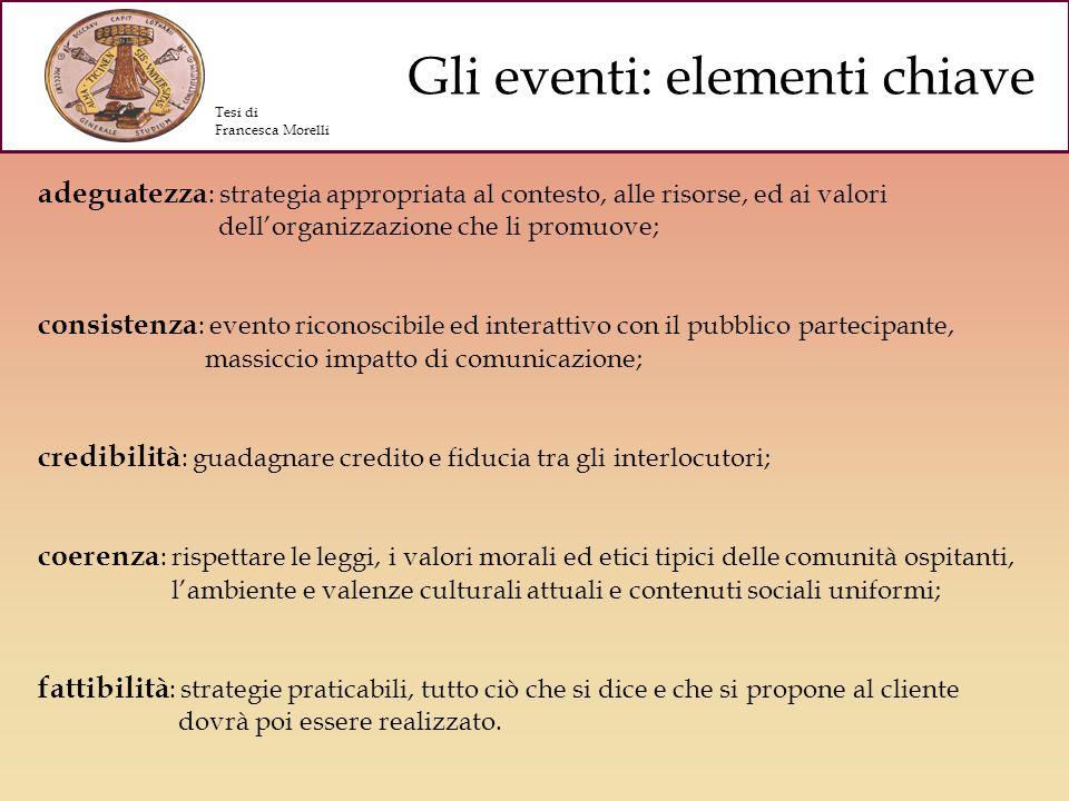 Gli eventi: elementi chiave