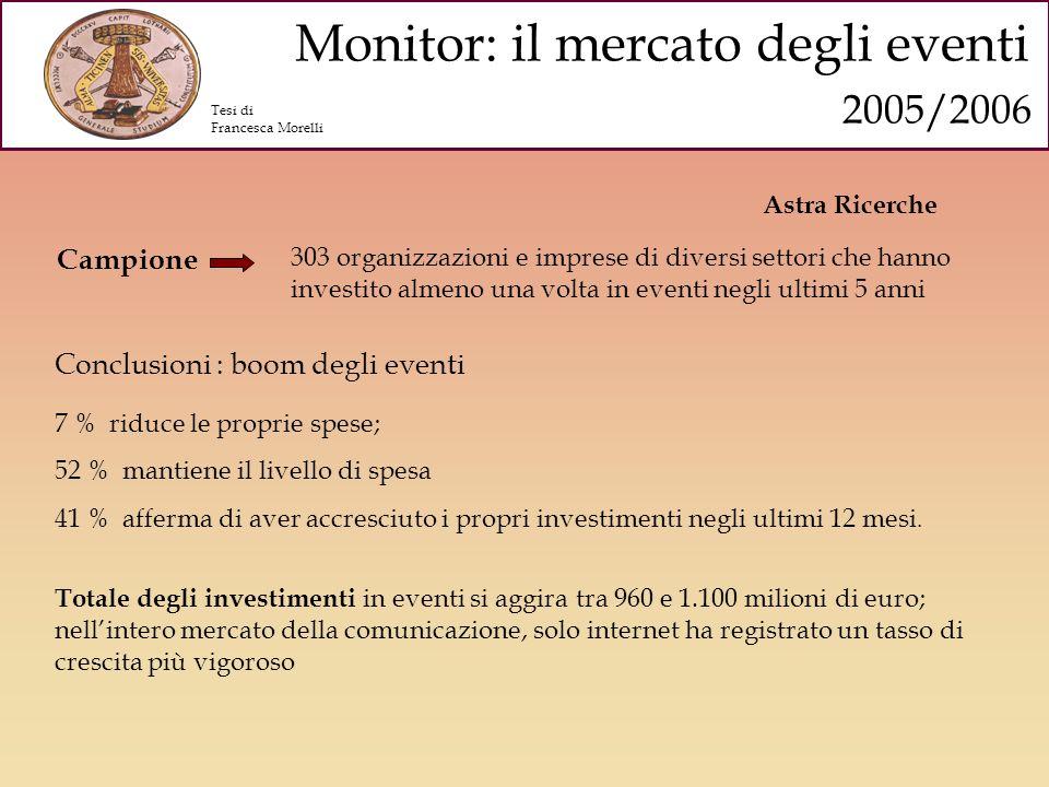 Monitor: il mercato degli eventi 2005/2006