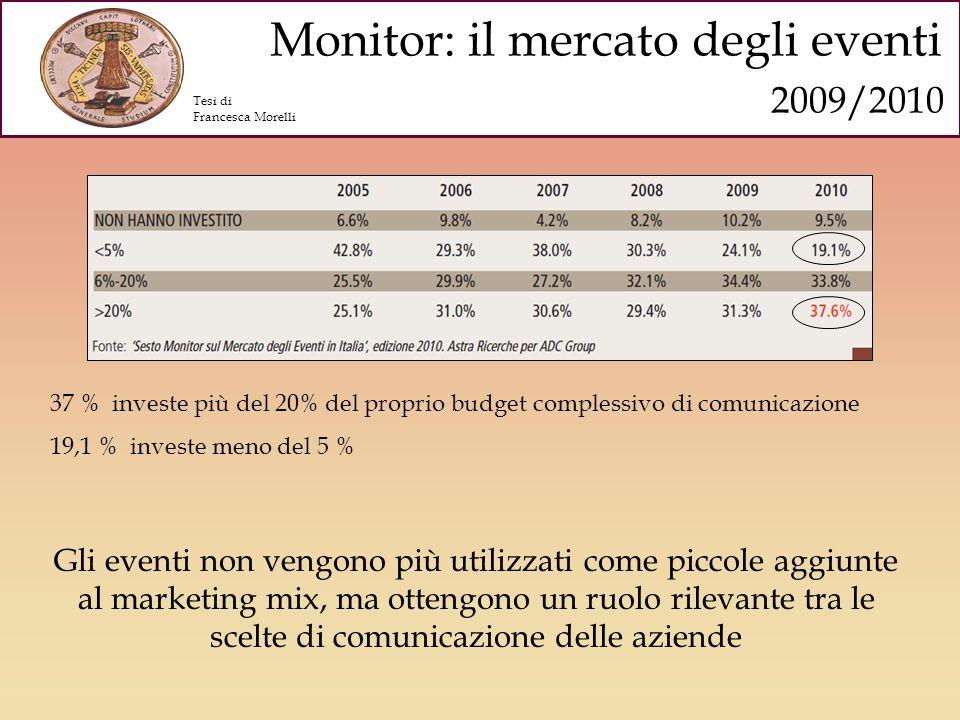 Monitor: il mercato degli eventi 2009/2010