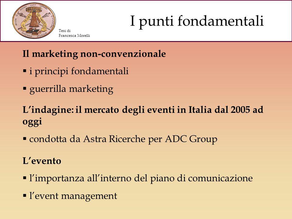 I punti fondamentali Il marketing non-convenzionale