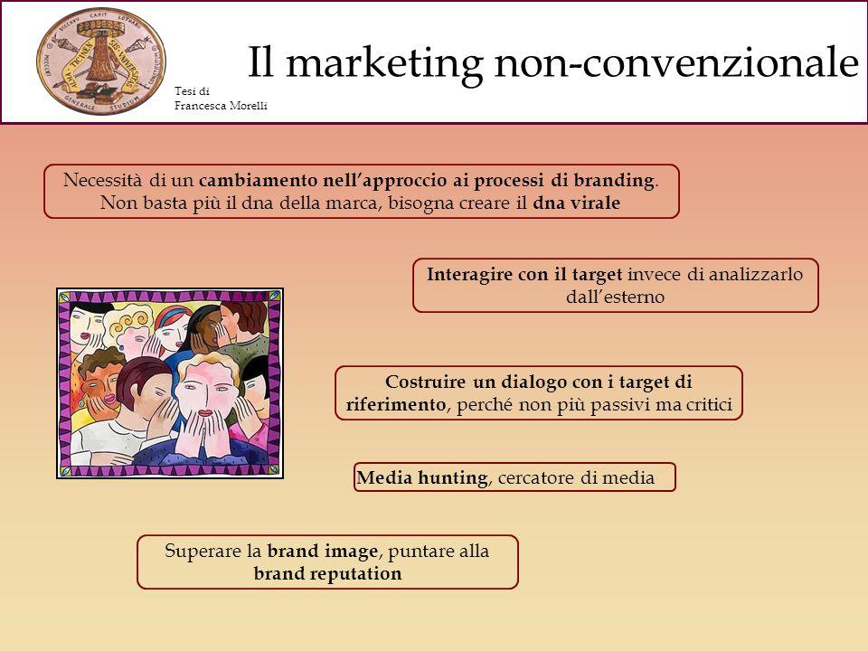 Il marketing non-convenzionale
