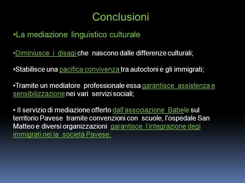 Conclusioni La mediazione linguistico culturale