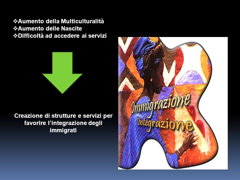 Aumento della Multiculturalità