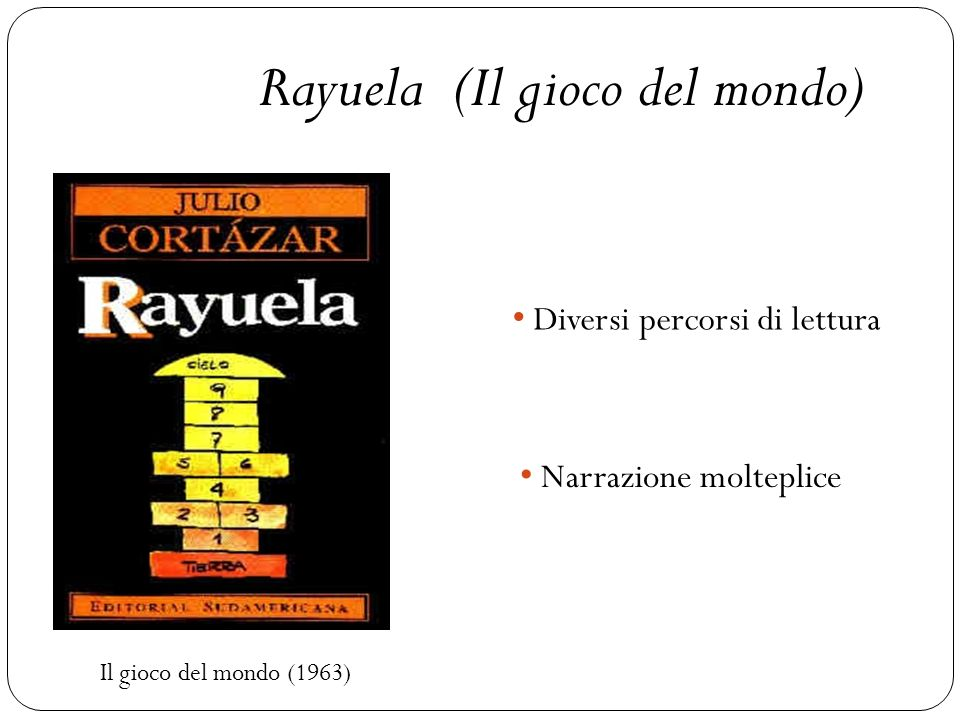 Rayuela (Il gioco del mondo)